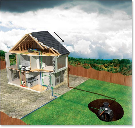 Gravity only system for recycling rain-water for home uses