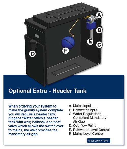 Optional Header Tank for Kingspan Rain-Water Collection System
